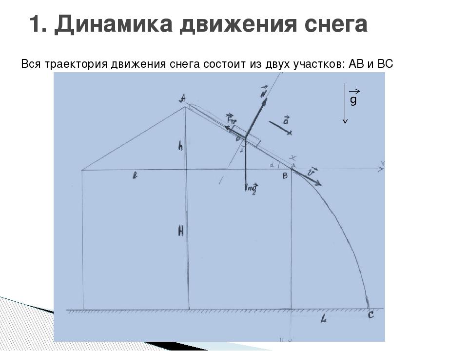 1. Динамика движения снега Вся траектория движения снега состоит из двух учас...