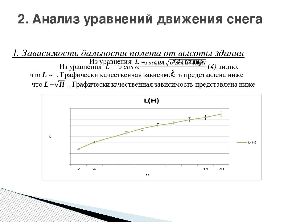 1. Зависимость дальности полета от высоты здания 2. Анализ уравнений движения...