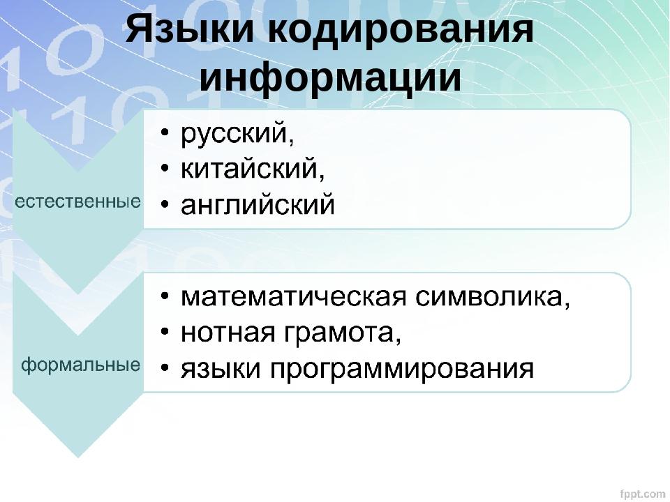 Языки кодирования информации