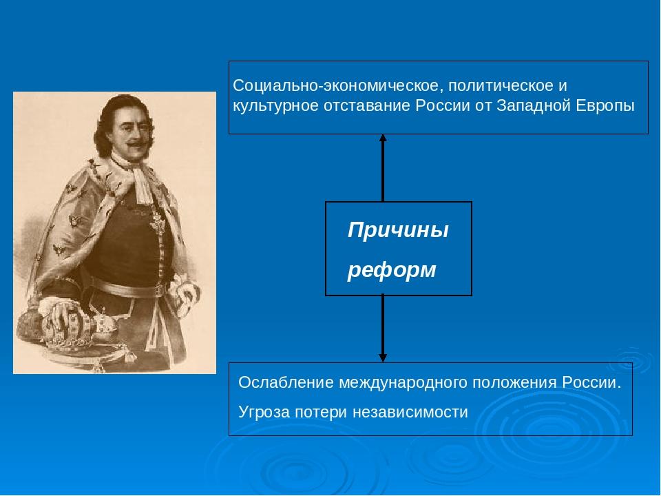 Причины реформ Социально-экономическое, политическое и культурное отставание...