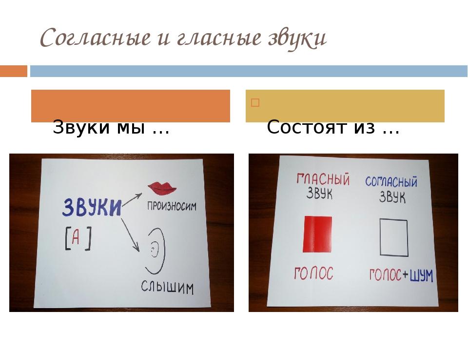На наборном полотне выставляются два красных квадратика — обозначение гласных звуков [a] и [и] — и добавляются к ним два белых квадратика — обозначение согласных звуков [с] и [т].