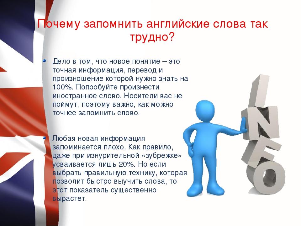 Как учить иностранные слова (метод мнемонических ...