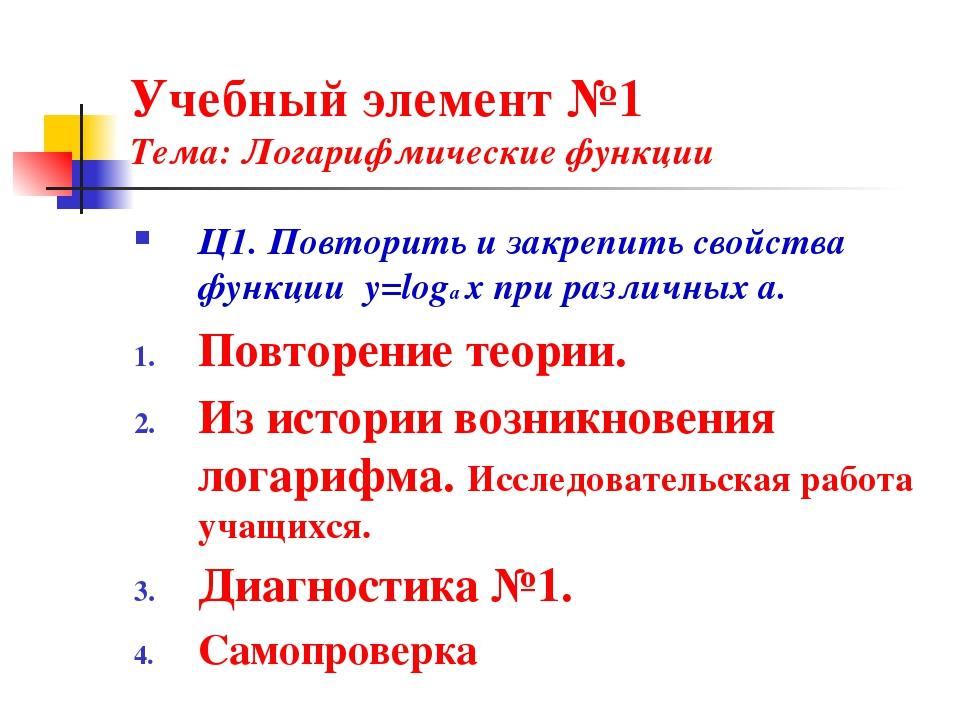 Учебный элемент №1 Тема: Логарифмические функции Ц1. Повторить и закрепить св...