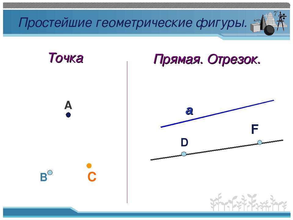 Простейшие геометрические фигуры. Точка Прямая. Отрезок. A B C a D F