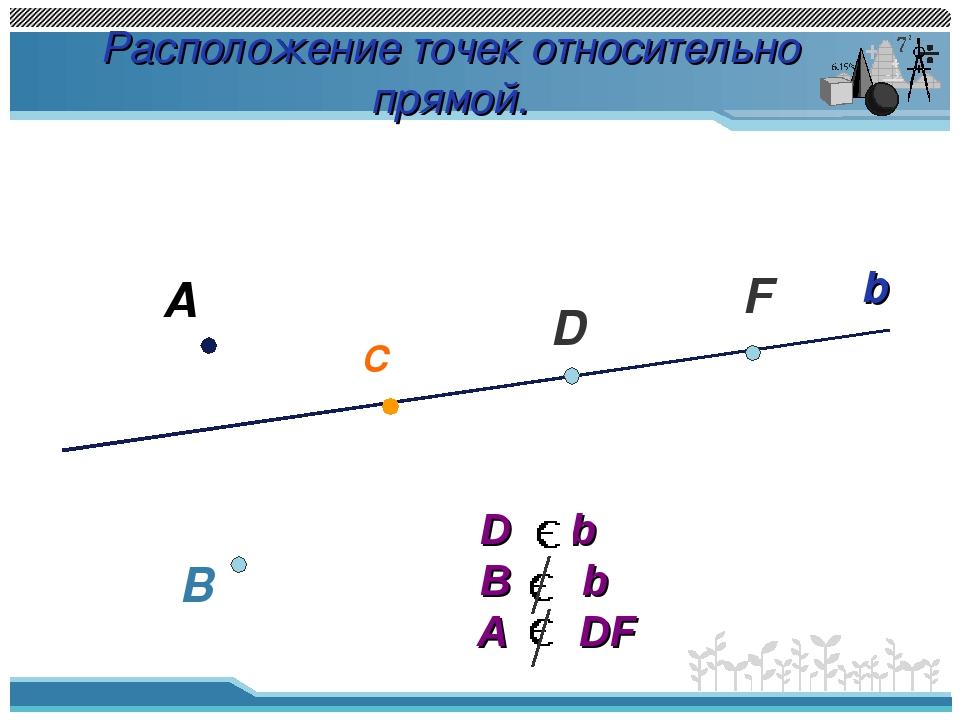 Расположение точек относительно прямой. A B C D b F D b В b A DF