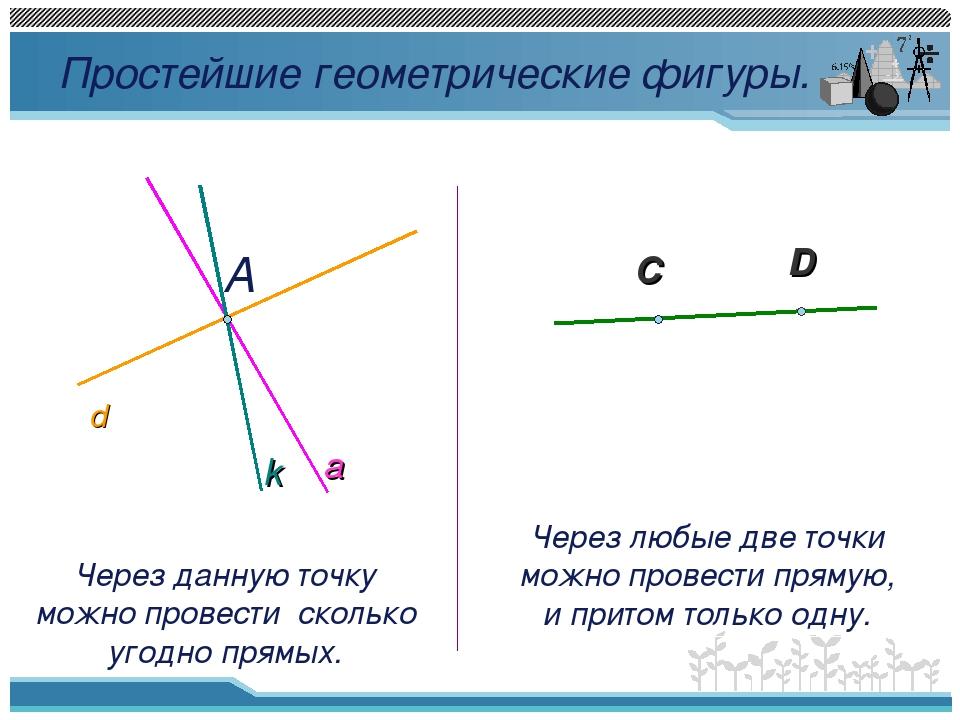 Простейшие геометрические фигуры. А d k a Через данную точку можно провести с...