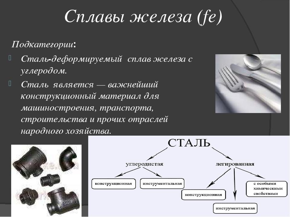 Сплавы железа (fe) Подкатегории: Сталь-деформируемый сплав железа с углеродо...
