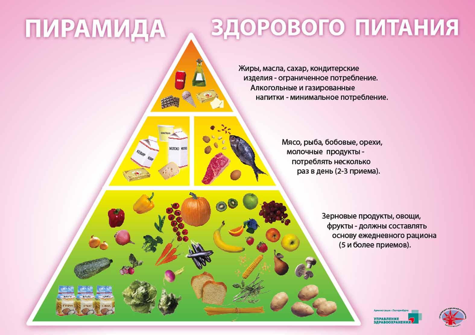 картинки по правильному питанию планета