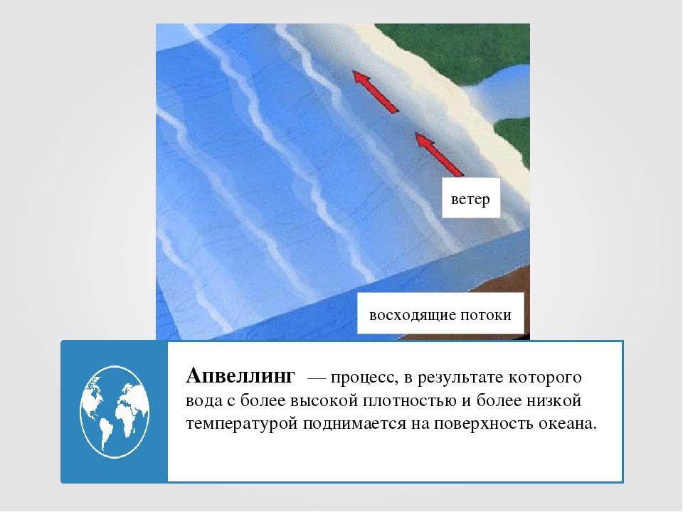 Апвеллинг — процесс, в результате которого вода с более высокой плотностью и...