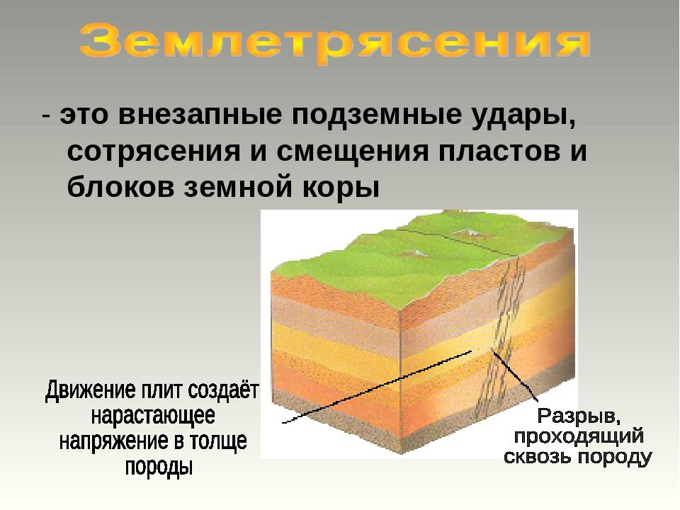- это внезапные подземные удары, сотрясения и смещения пластов и блоков земно...