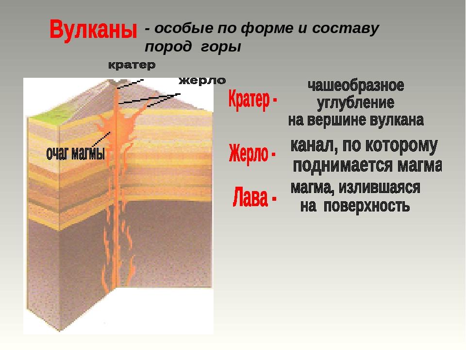 - особые по форме и составу пород горы