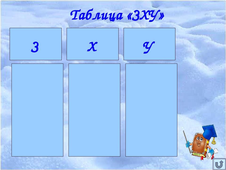 Таблица «ЗХУ» З Х У
