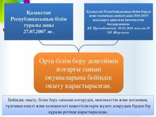 Қазақстан Республикасының білім туралы заңы 27.07.2007 ж. Қазақстан Республи
