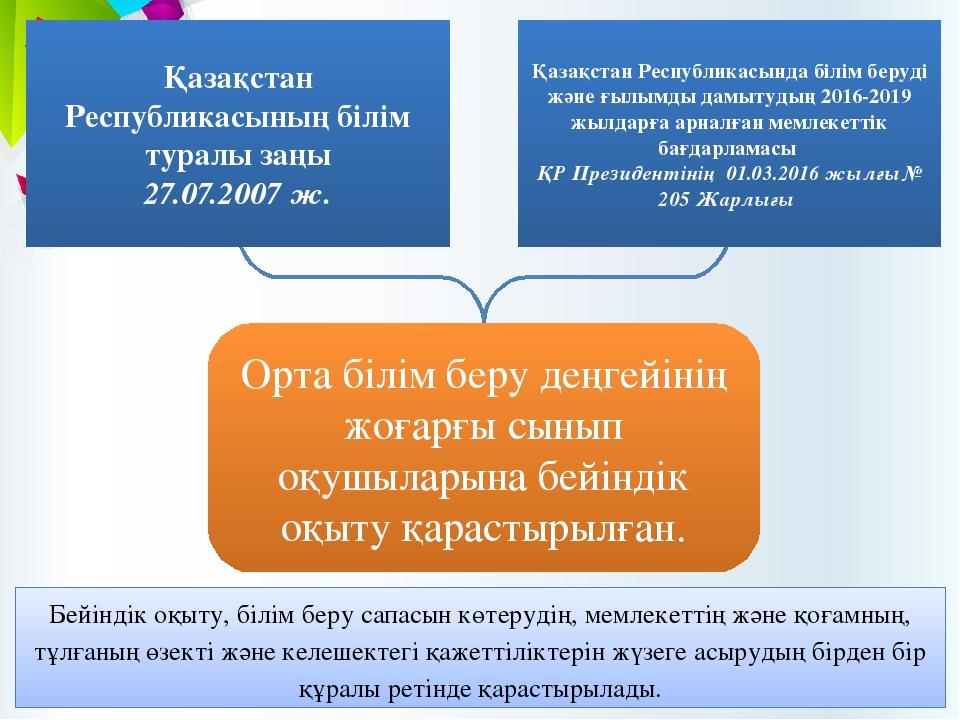 Қазақстан Республикасының білім туралы заңы 27.07.2007 ж. Қазақстан Республи...