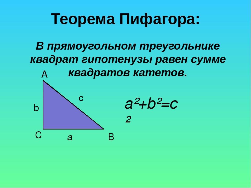 теорема пифагора с картинками почета это