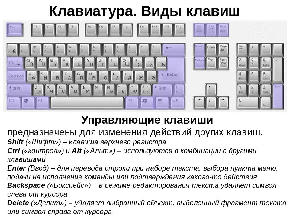 Путаю Клавиши На Клавиатуре