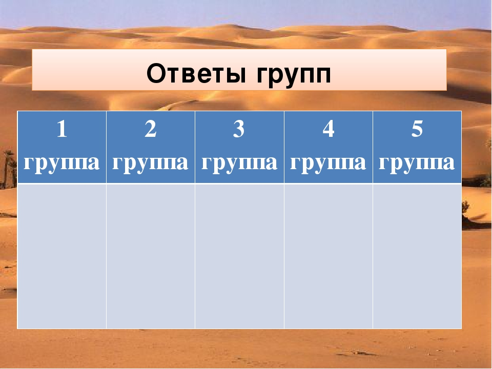 Ответы групп 1 группа 2 группа 3 группа 4 группа 5 группа