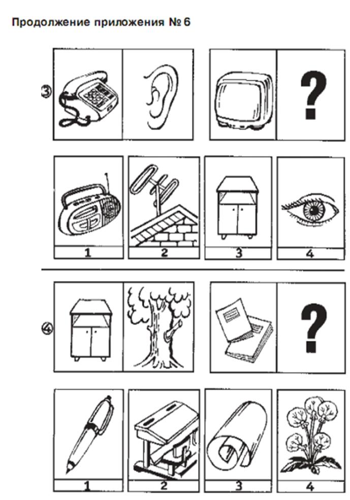 методики развития мышления в картинках это так