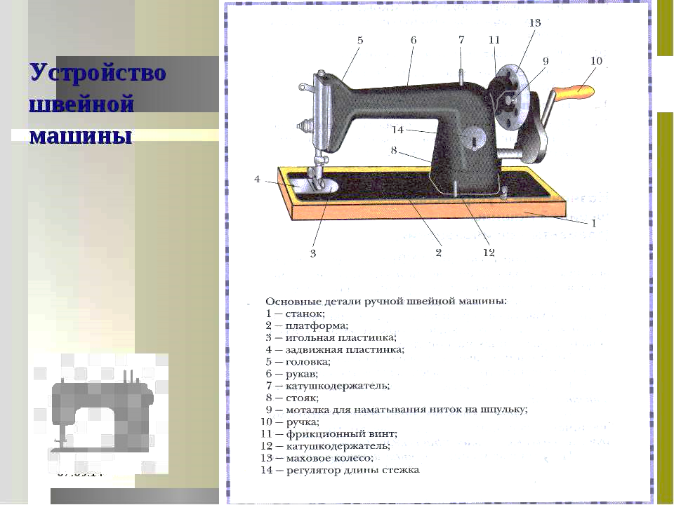 швейная машина картинка описание удивится, когда знакомый