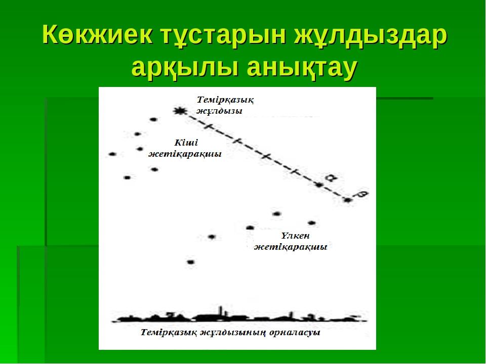 Көкжиек тұстарын жұлдыздар арқылы анықтау