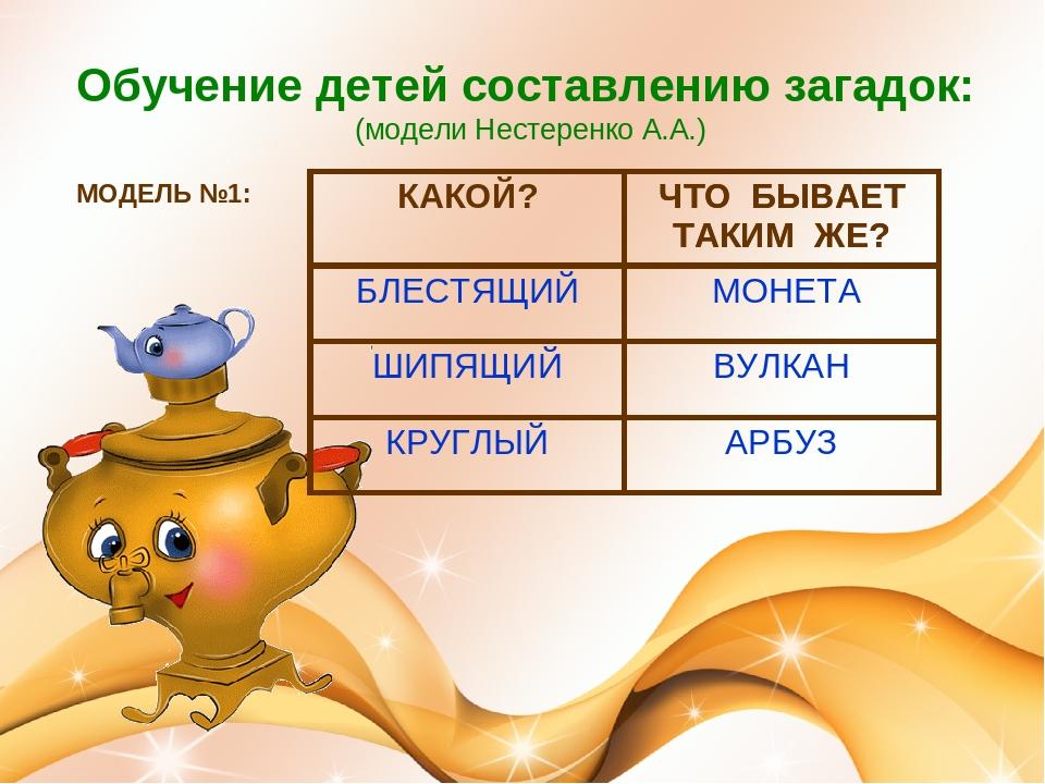 Обучение детей составлению загадок: (модели Нестеренко А.А.) МОДЕЛЬ №1: КАКОЙ...
