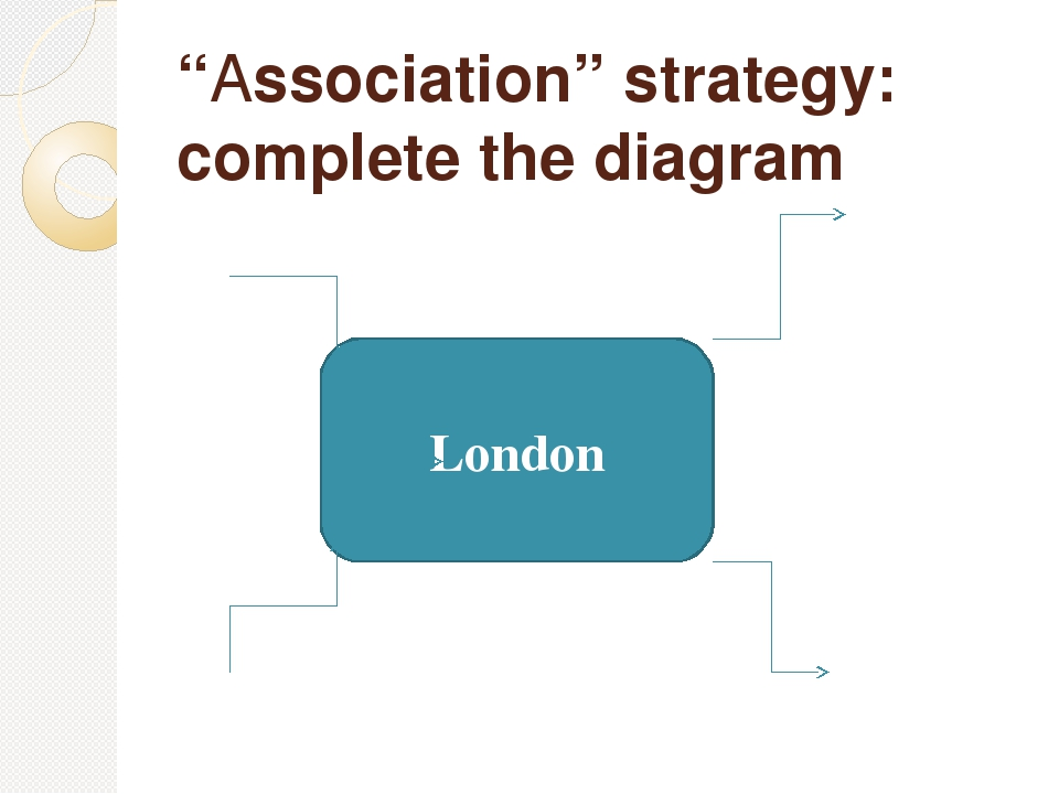 """Association"" strategy: complete the diagram London"