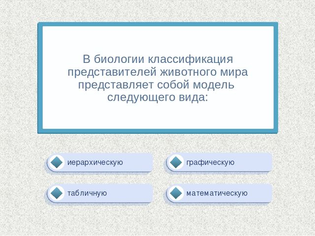 иерархическую графическую математическую табличную В биологии классификация п...
