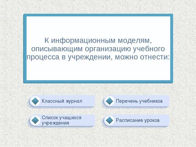 К информационным моделям, описывающим организацию учебного процесса в учрежде...