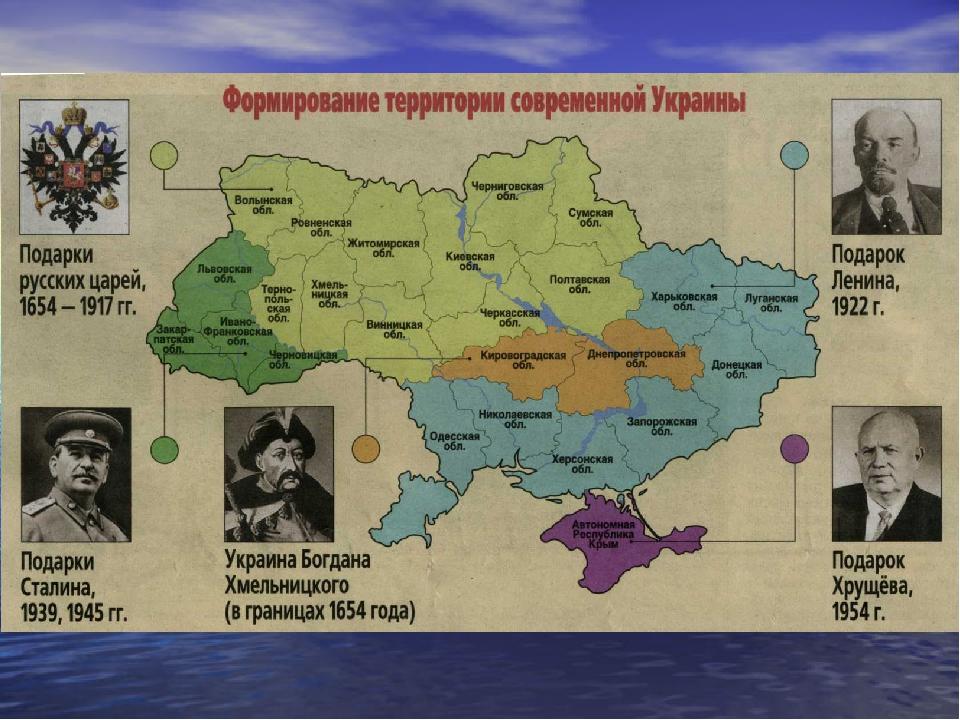 Что было подарено украине царем