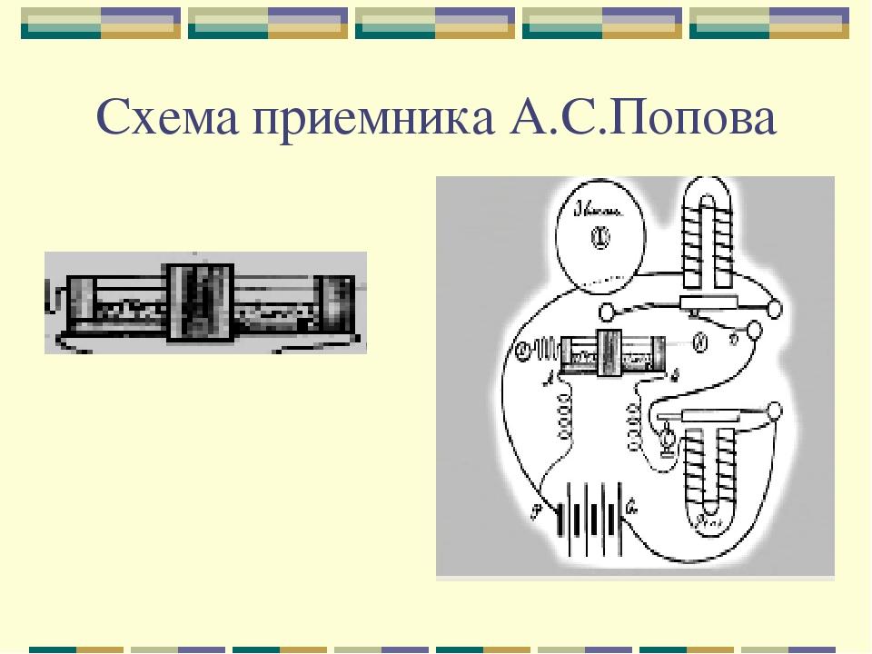 Схема приемника А.С.Попова