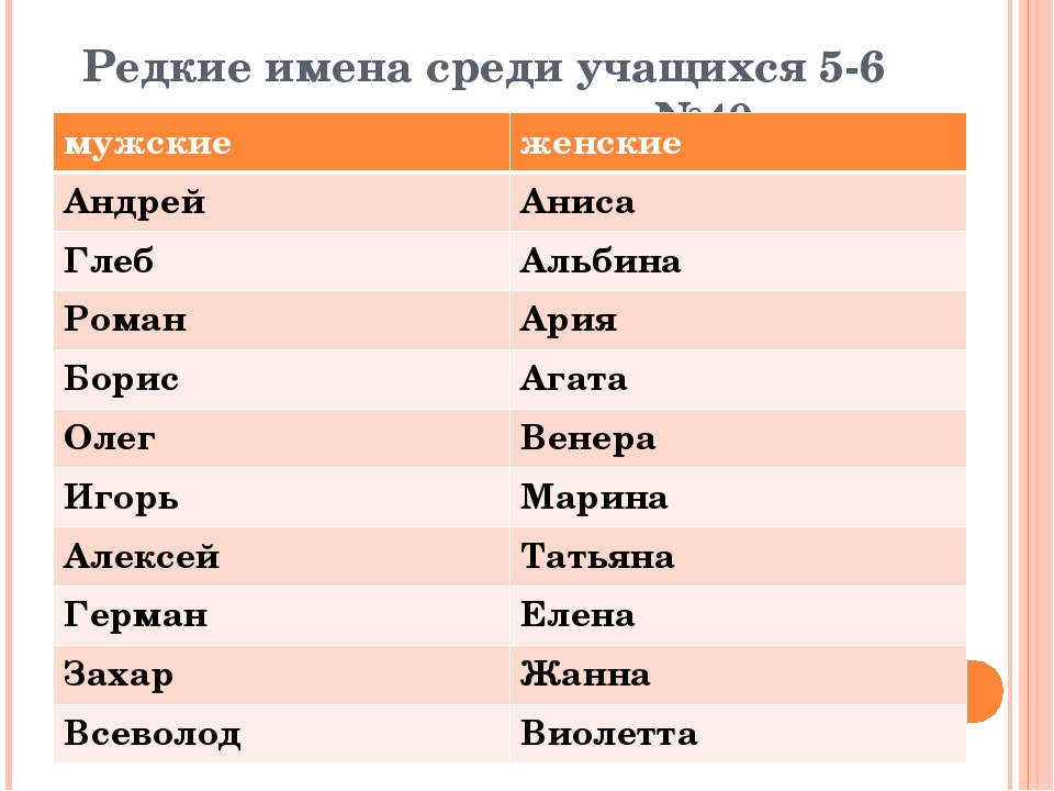 Слова поздравление с никахом на татарском языке