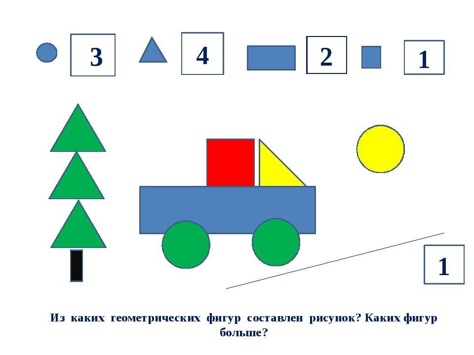 картотека картинки из геометрических фигур операции смене