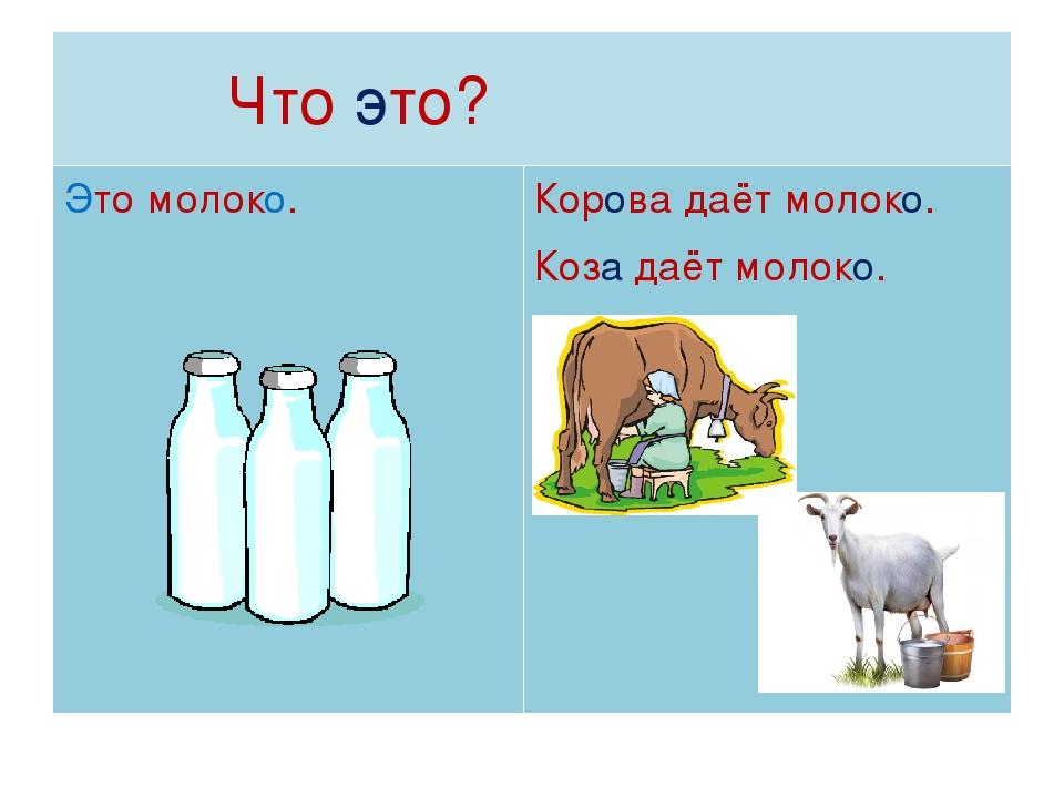 Что это? Это молоко. Корова даёт молоко. Коза даёт молоко.