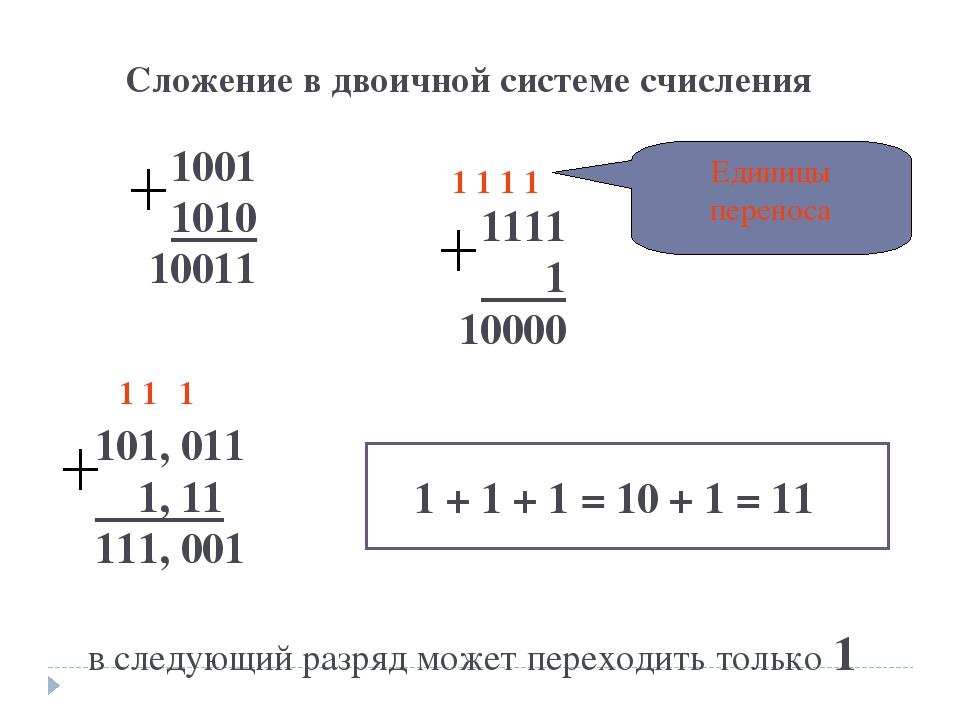 В двоичной системе исчисления при выполнений действии умножения нужно помнить следующие положения : 4)
