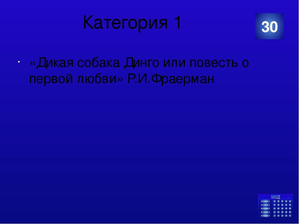 Категория 3 Именно этот поэт впервые назвал Санкт-Петербург Петроградом 20 К...