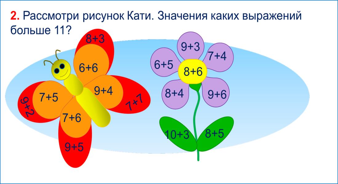 Конспект урока математики в 2 классе по умк школа 2100 по теме вычитание вида