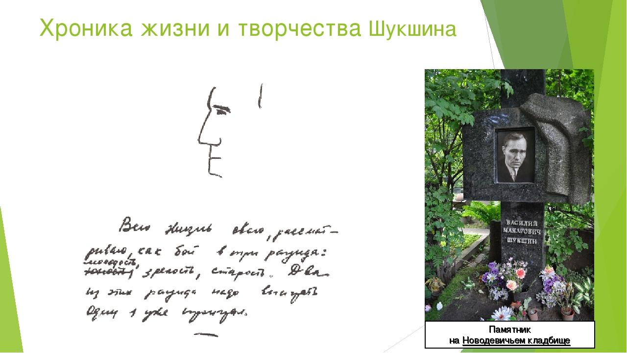 Хроника жизни и творчества Шукшина Памятник наНоводевичьем кладбище