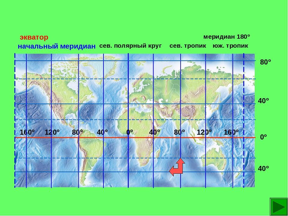 экватор начальный меридиан сев. тропик юж. тропик сев. полярный круг начальны...