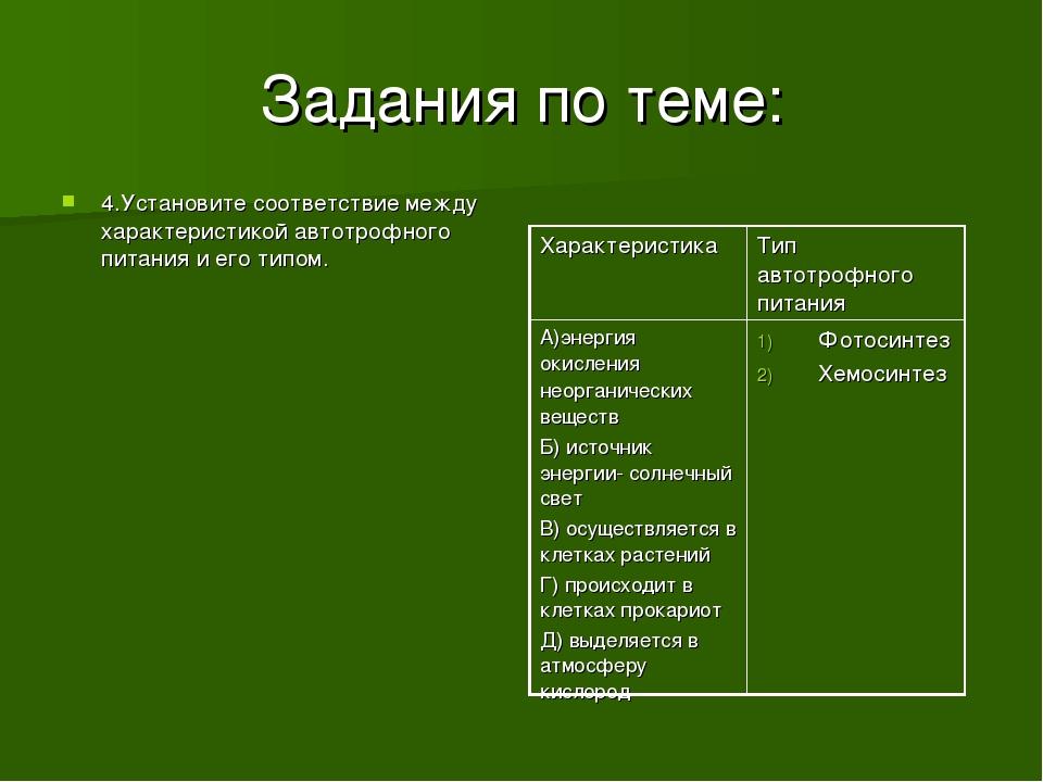 Задания по теме: 4.Установите соответствие между характеристикой автотрофного...