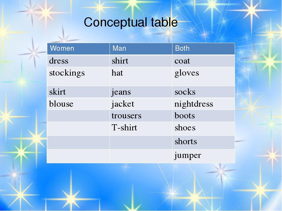 Conceptual table Women Man Both dress shirt coat stockings hat gloves skirt...