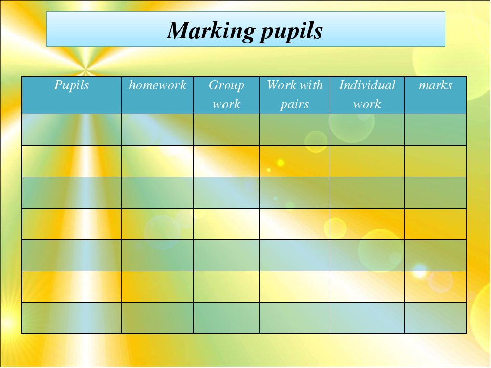 Marking pupils Pupils homework Groupwork Work with pairs Individual work marks