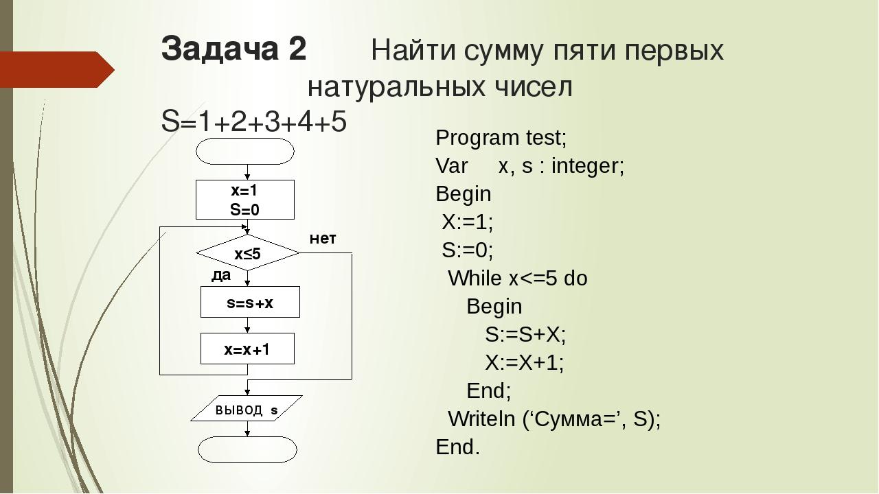 Найти простую задачу по информатике с решением программу для решения задач по геометрии