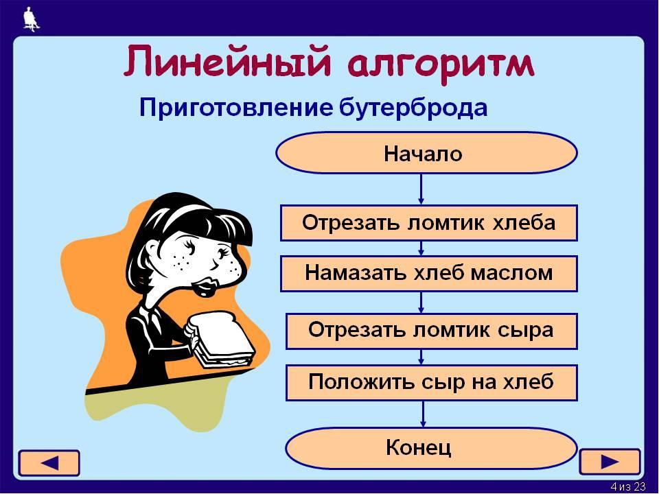 Как мне сделать информатику