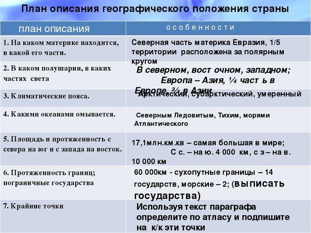 рекстуризация кредита в левобережном банке
