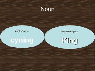 Noun Anglo-Saxon cyning Mordern English King