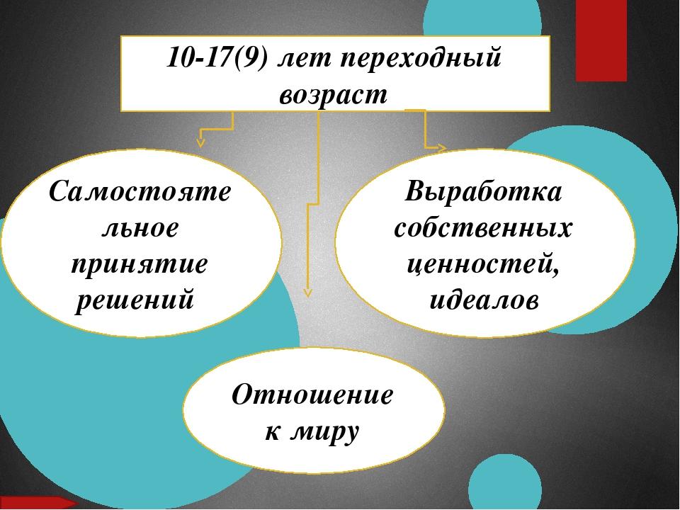 10-17(9) лет переходный возраст Выработка собственных ценностей, идеалов Отно...
