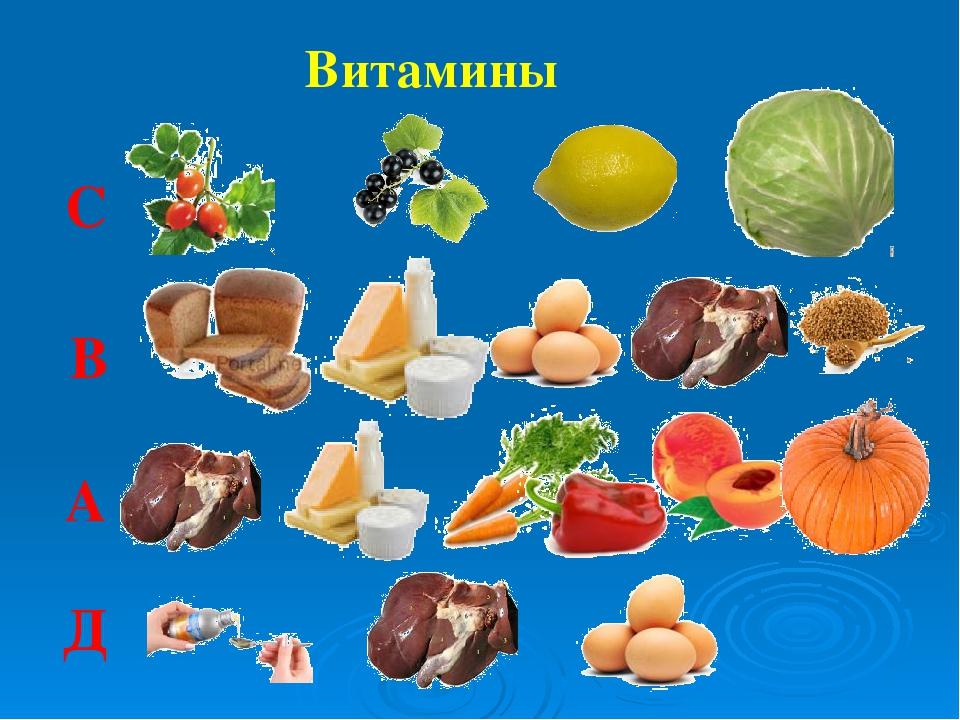 Картинки витаминов а для детей