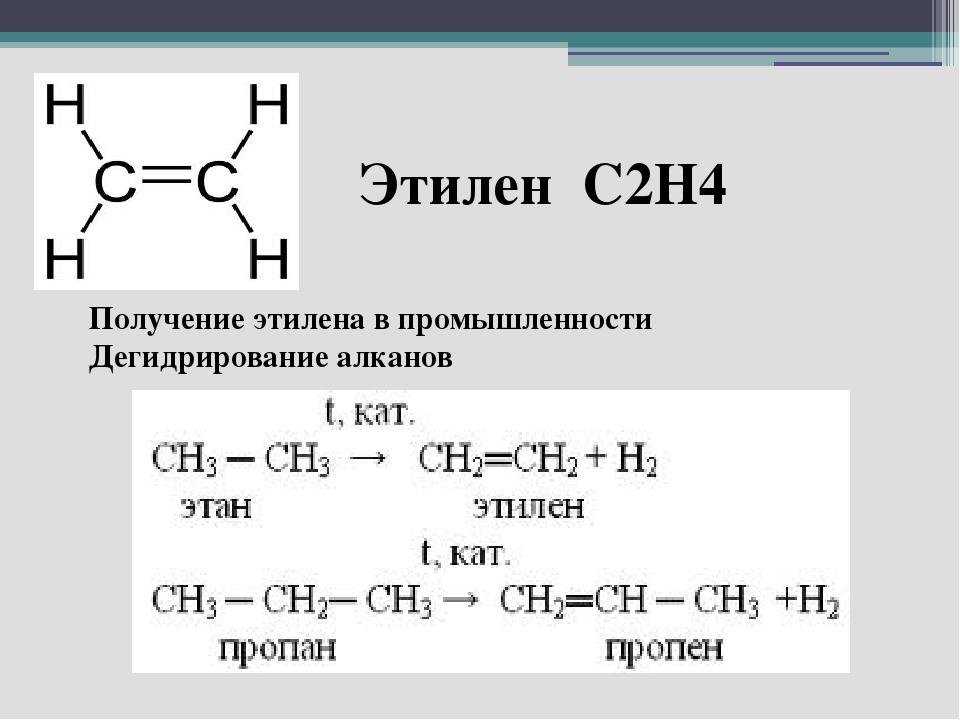 этилен картинки химия частные объявления