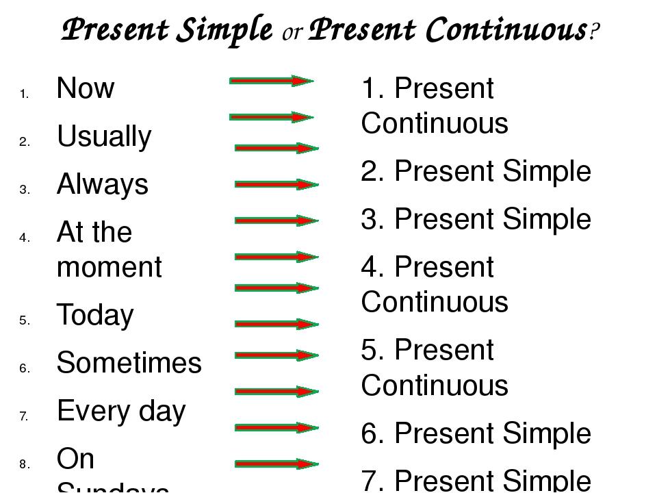 Present Simple Present Continuous Universidad