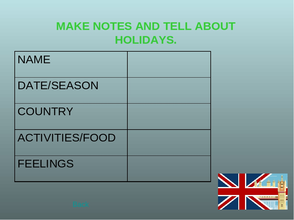 MAKE NOTES AND TELL ABOUT HOLIDAYS. Back NAME	 DATE/SEASON	 COUNTRY	 ACTIVITI...